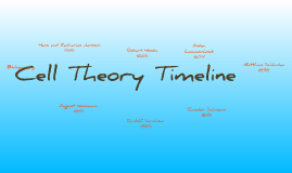Cell theory by Austin Miller on Prezi