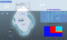Copy of DISTRIBUCIÓN GLOBAL DE LOS ESTÁNDARES DE TELEVISIÓN DIGITAL