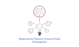 Opportunity Discovery Canvas Final Presentation
