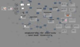 Copy of ФИЗИОЛОГИЙН ҮЙЛ АЖИЛГААНЫ ШИНГЭНИЙ ТОХИРУУЛГА