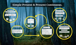 Copy of Simple Present & Present Continuous.