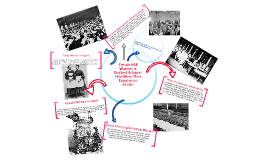 DBQ Assessment: Industrial Revolution.