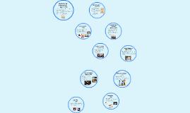 Road to Revolution visual glossary