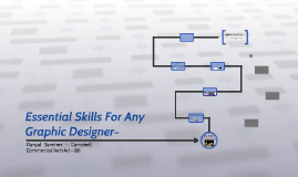 Essential Skills For Any Graphic Designer~