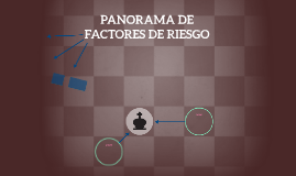 PANORAMA DE FACTORES DE RIESGO RIESGOS