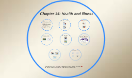 Chapter 14: Health and Illness