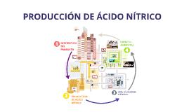 Copy of Producción Industrial de ácido nítrico