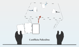 Conflicto Palestino