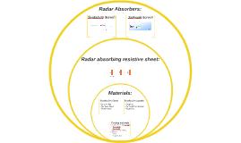 Radar Absorbers: