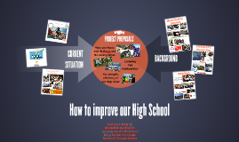How to improve our High School