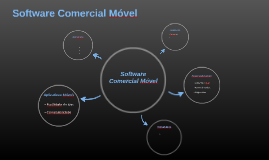 Software Comercial Móvel