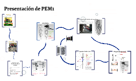 Presentación de PEM1