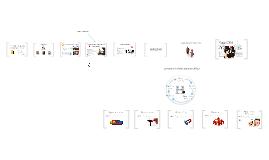 Entrega 3 Sistemas de Información Trabajo Grupal
