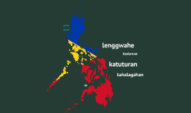 Copy of Kahulugan at Katangian ng Wika