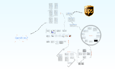 Strategic Analysis of UPS