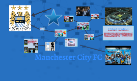 Copy of Manchester City FC