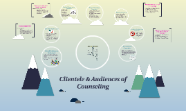 Clientele & Audiences of Counseling