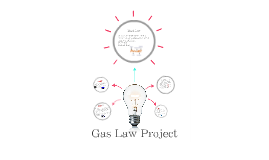 Gas Law Project