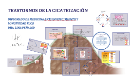 TRASTORNOS DE LA CICATRIZACIÓN