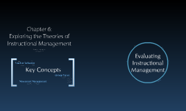 Theories of Instructional Management