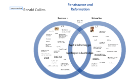 compare and contrast renaissance and reformation Unit outline for reformation renaissance - free download as word primary and secondary sources recognize multiple perspectives compare and contrast.
