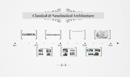 Copy of Classical & Neo-Classical Architecture