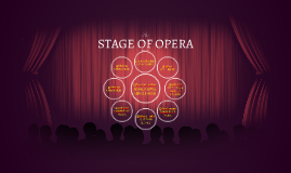 STAGE OF OPERA
