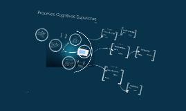 Copy of Procesos Cognitivos Superiores
