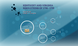 KENTUCKY AND VIRGINIA RESOLUTIONS OF 1798 - 1799