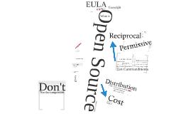 Open Sourcing Your Code