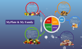 MyPlate & My Family