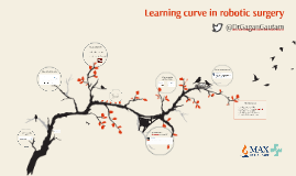 Learning curve in robotic surgery