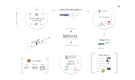 NZGOAL Training - Government Web Community