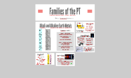 Int Sci 1.1 - Unit 4 - Families of the PT
