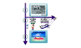 Utazásszervezés prezentáció