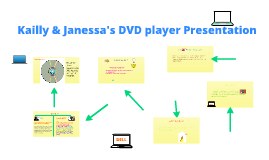 Copy of The DVD player By: Kailly & Janessa