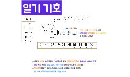 2019 지I 일기예보