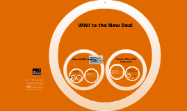WWI to New Deal