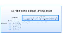 Az Atom bank globális terjeszkedése
