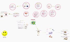 Biodiversity Assignment: Animalia (Platyhelminthes, Nematoda, and Annelida)