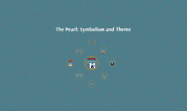 The Pearl Symbolism and Theme