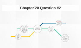 Chapter 20 Question #2