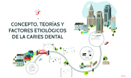 Copy of C0NCEPTO, TEORIAS Y FACTORES ETIOLÓGICOS DE LA CARIES DENTAL