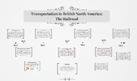 Transportation in British North America: