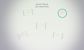 Copy of Kaizen Theory