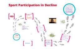 Sport Participation in Decline