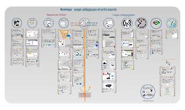 Numérique - usages pédagogiques et outils / version 2