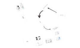 Copy of Presentación Objective-C y Cocoa