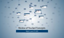 Copy of Current Trends and Issues in Tourism