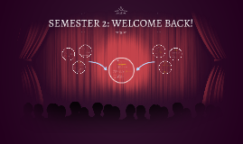 SEMESTER 2: WELCOME BACK!
